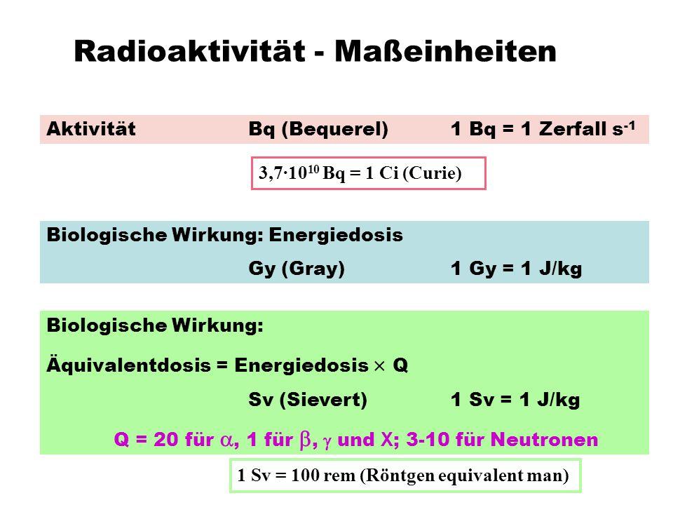 Radioaktivität - Maßeinheiten AktivitätBq (Bequerel)1 Bq = 1 Zerfall s -1 Biologische Wirkung: Energiedosis Gy (Gray)1 Gy = 1 J/kg Biologische Wirkung