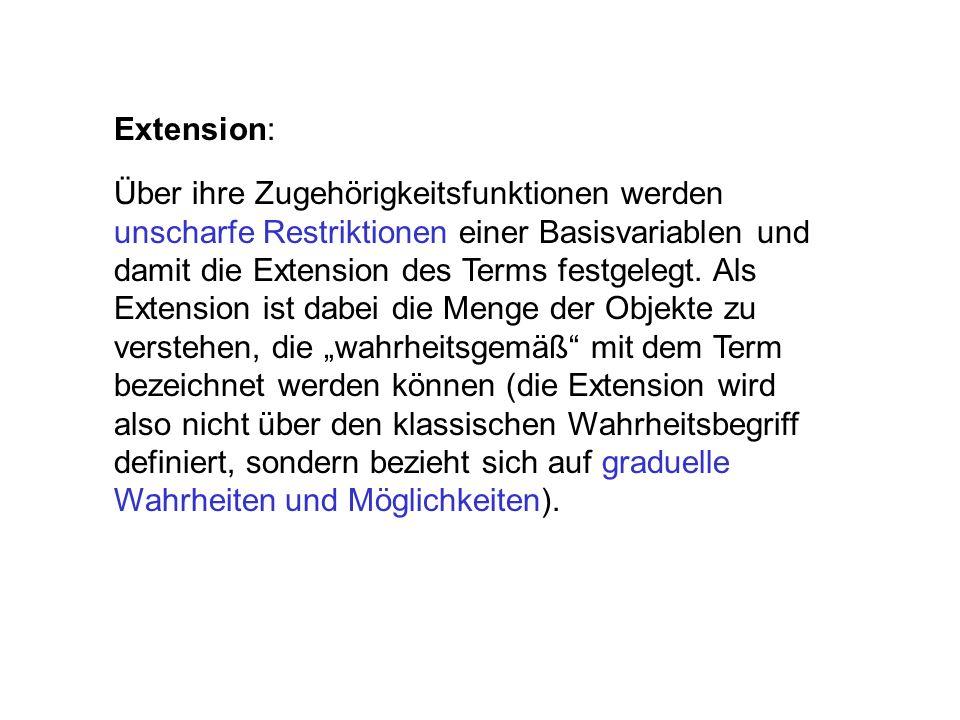 Extension: Über ihre Zugehörigkeitsfunktionen werden unscharfe Restriktionen einer Basisvariablen und damit die Extension des Terms festgelegt.