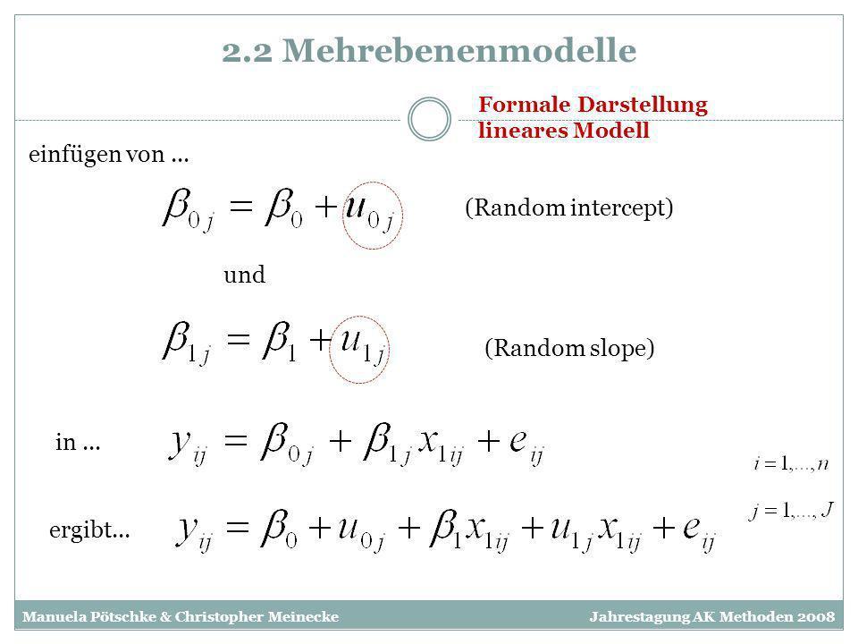 2.2 Mehrebenenmodelle Formale Darstellung lineares Modell einfügen von... in... ergibt... und Jahrestagung AK Methoden 2008Manuela Pötschke & Christop