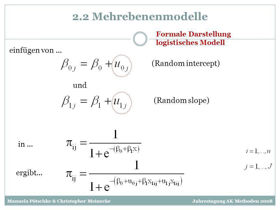 2.2 Mehrebenenmodelle Formale Darstellung logistisches Modell einfügen von... in... ergibt... und Jahrestagung AK Methoden 2008Manuela Pötschke & Chri