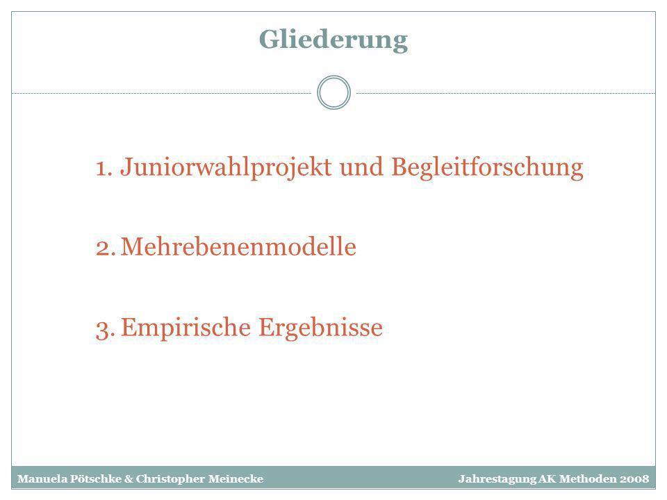 Gliederung Manuela Pötschke & Christopher MeineckeJahrestagung AK Methoden 2008 1.Juniorwahlprojekt und Begleitforschung 2.Mehrebenenmodelle 3.Empiris