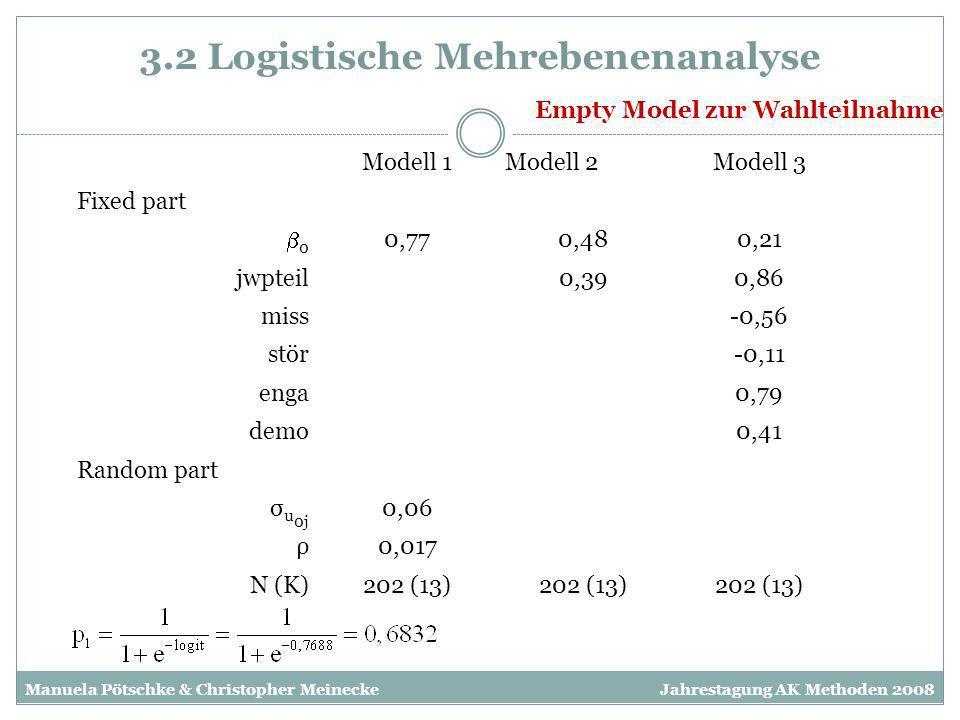 3.2 Logistische Mehrebenenanalyse Empty Model zur Wahlteilnahme Manuela Pötschke & Christopher MeineckeJahrestagung AK Methoden 2008 Modell 1Modell 2M