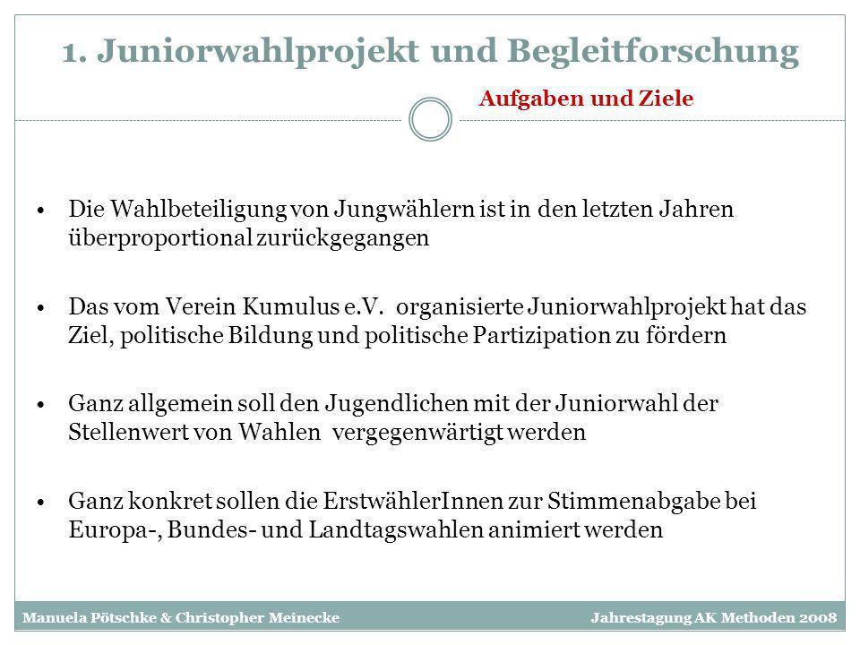 1. Juniorwahlprojekt und Begleitforschung Manuela Pötschke & Christopher MeineckeJahrestagung AK Methoden 2008 Die Wahlbeteiligung von Jungwählern ist