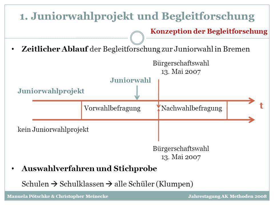 1. Juniorwahlprojekt und Begleitforschung Manuela Pötschke & Christopher MeineckeJahrestagung AK Methoden 2008 Zeitlicher Ablauf der Begleitforschung