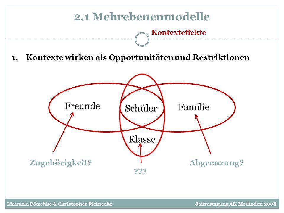 2.1 Mehrebenenmodelle Kontexteffekte 1.Kontexte wirken als Opportunitäten und Restriktionen Jahrestagung AK Methoden 2008Manuela Pötschke & Christophe