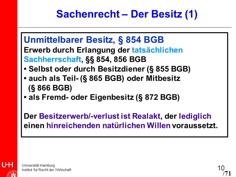 Universität Hamburg Institut für Recht der Wirtschaft 10 Sachenrecht – Der Besitz (1) Unmittelbarer Besitz, § 854 BGB Erwerb durch Erlangung der tatsä