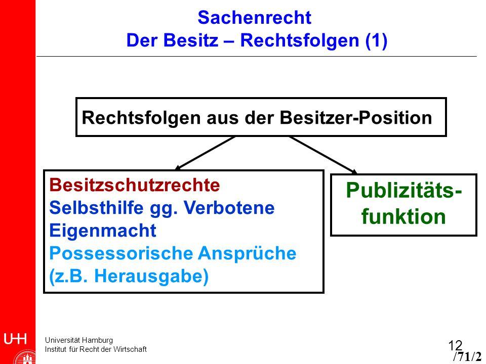 Universität Hamburg Institut für Recht der Wirtschaft 12 Rechtsfolgen aus der Besitzer-Position Besitzschutzrechte Selbsthilfe gg. Verbotene Eigenmach