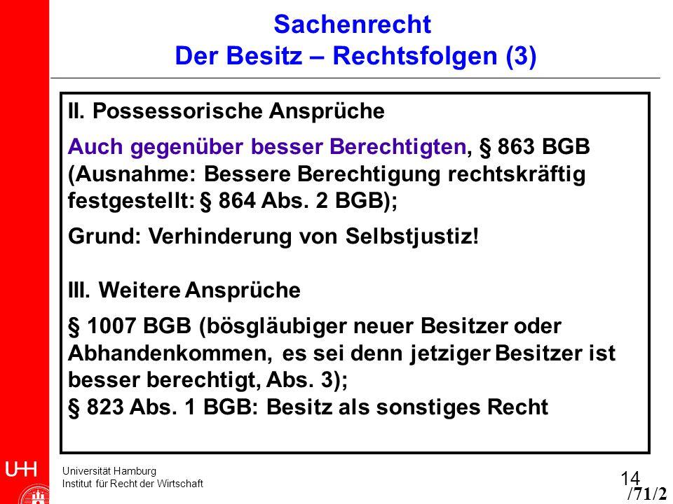 Universität Hamburg Institut für Recht der Wirtschaft 14 Sachenrecht Der Besitz – Rechtsfolgen (3) II. Possessorische Ansprüche Auch gegenüber besser