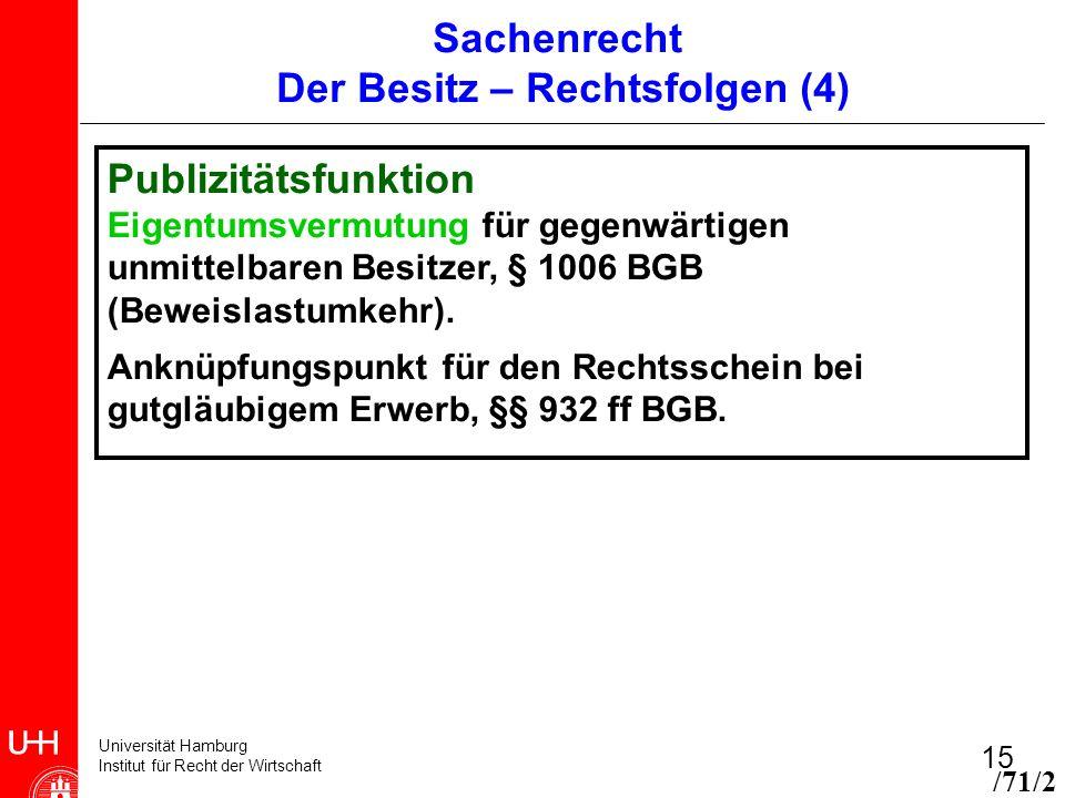 Universität Hamburg Institut für Recht der Wirtschaft 15 Sachenrecht Der Besitz – Rechtsfolgen (4) Publizitätsfunktion Eigentumsvermutung für gegenwär