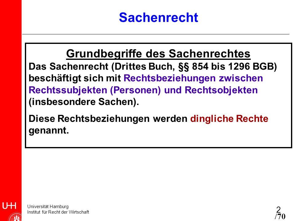 Universität Hamburg Institut für Recht der Wirtschaft 2 Sachenrecht Grundbegriffe des Sachenrechtes Das Sachenrecht (Drittes Buch, §§ 854 bis 1296 BGB