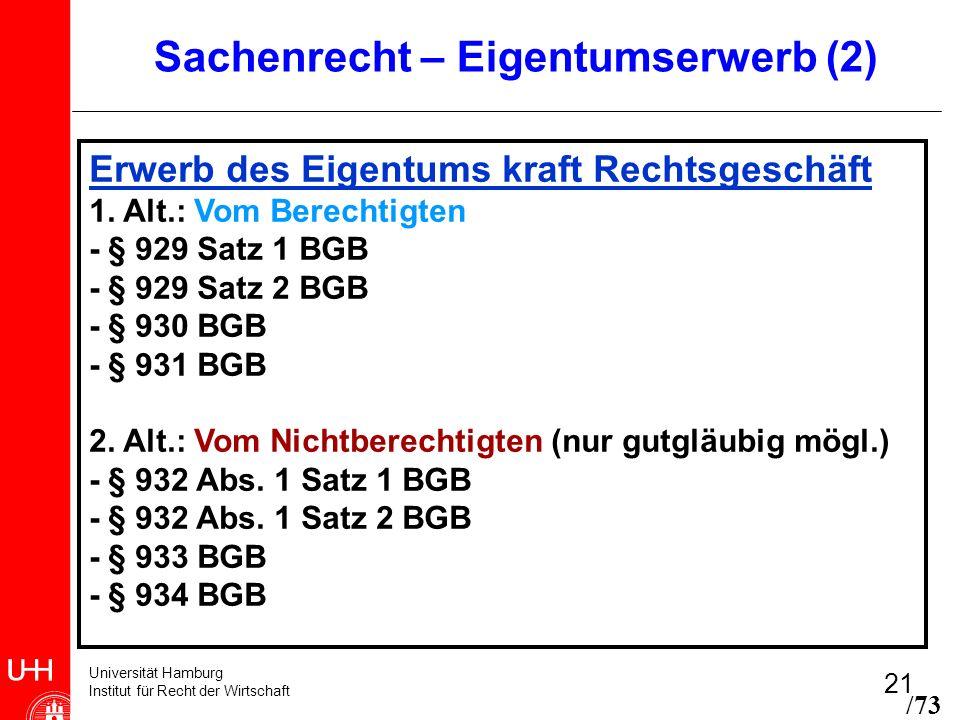 Universität Hamburg Institut für Recht der Wirtschaft 21 Sachenrecht – Eigentumserwerb (2) Erwerb des Eigentums kraft Rechtsgeschäft 1. Alt.: Vom Bere