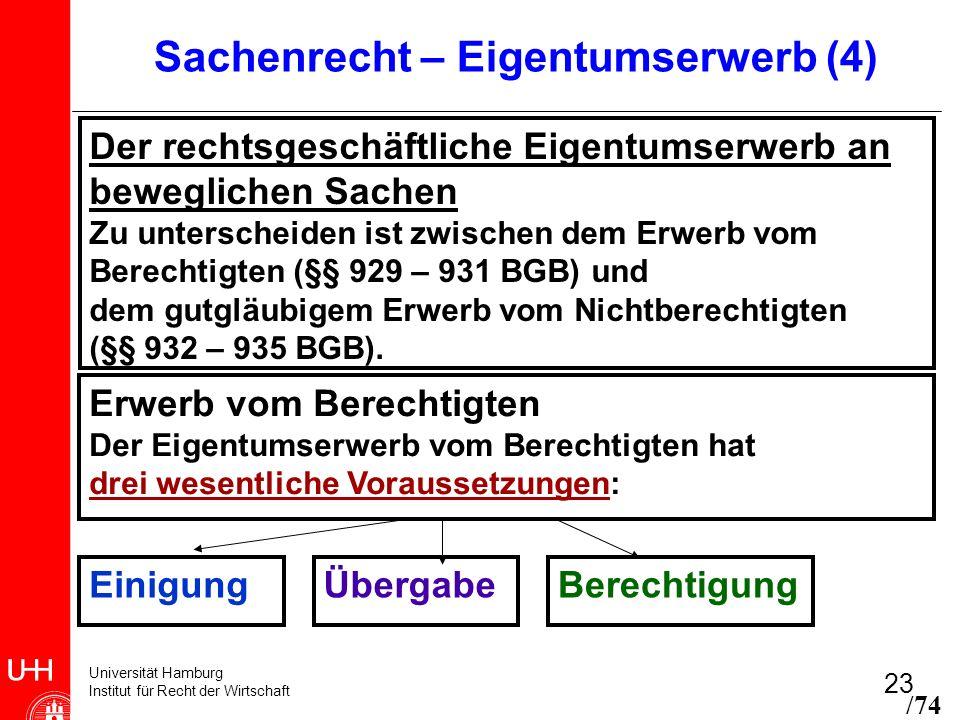 Universität Hamburg Institut für Recht der Wirtschaft 23 Sachenrecht – Eigentumserwerb (4) Einigung Erwerb vom Berechtigten Der Eigentumserwerb vom Be