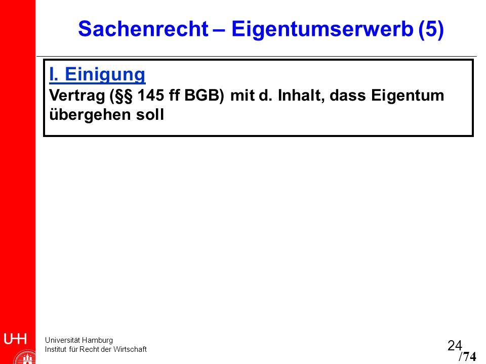 Universität Hamburg Institut für Recht der Wirtschaft 24 Sachenrecht – Eigentumserwerb (5) I. Einigung Vertrag (§§ 145 ff BGB) mit d. Inhalt, dass Eig