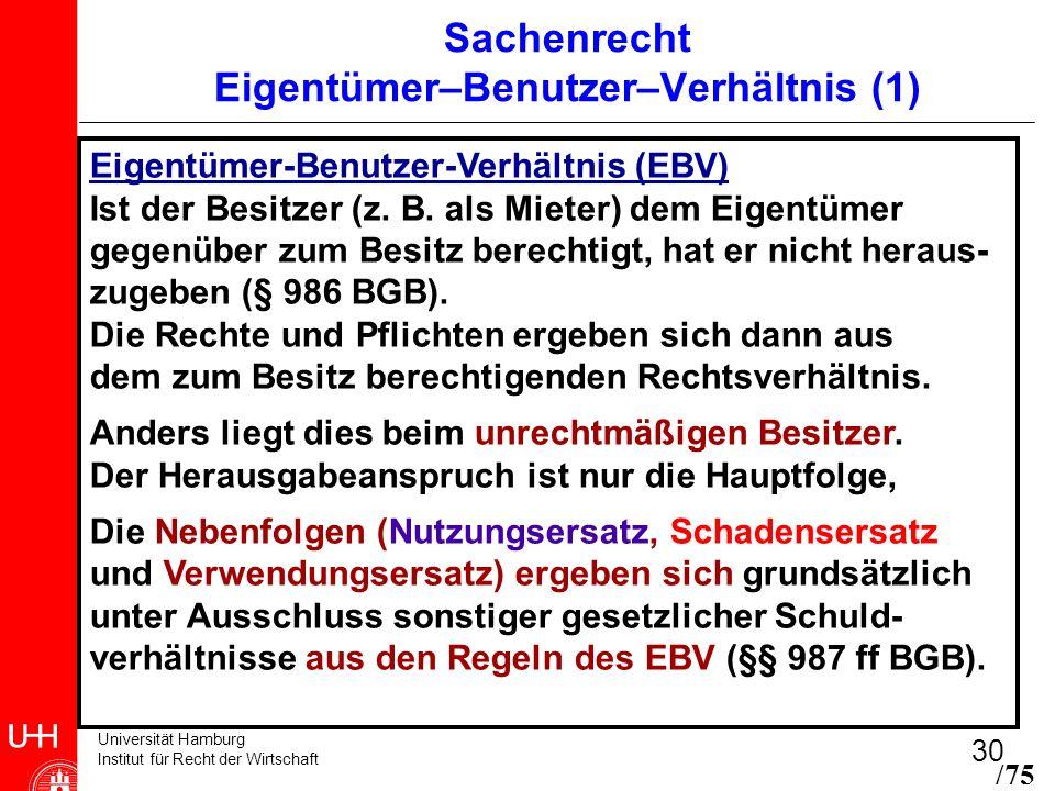 Universität Hamburg Institut für Recht der Wirtschaft 30 Sachenrecht Eigentümer–Benutzer–Verhältnis (1) Eigentümer-Benutzer-Verhältnis (EBV) Ist der B