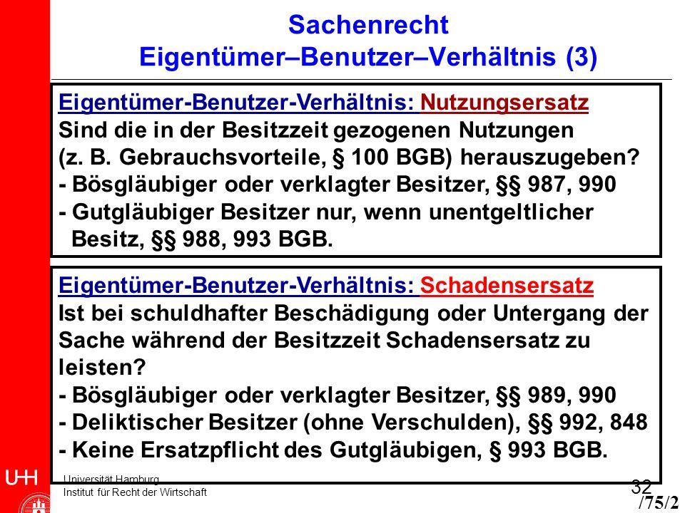 Universität Hamburg Institut für Recht der Wirtschaft 32 Sachenrecht Eigentümer–Benutzer–Verhältnis (3) Eigentümer-Benutzer-Verhältnis: Nutzungsersatz