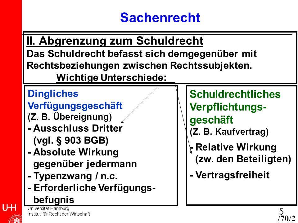 Universität Hamburg Institut für Recht der Wirtschaft 5 Sachenrecht Dingliches Verfügungsgeschäft (Z. B. Übereignung) - Ausschluss Dritter (vgl. § 903