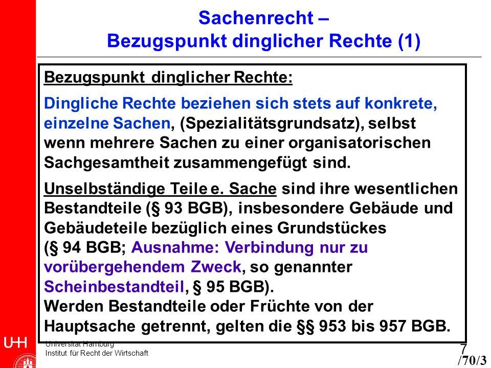 Universität Hamburg Institut für Recht der Wirtschaft 7 Sachenrecht – Bezugspunkt dinglicher Rechte (1) Bezugspunkt dinglicher Rechte: Dingliche Recht