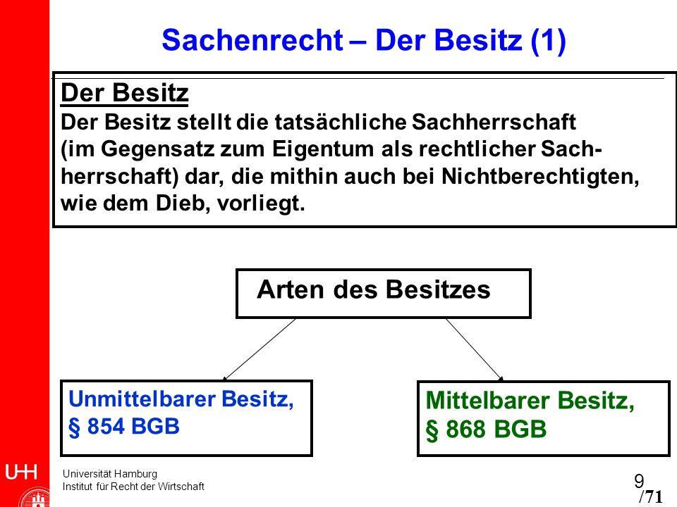 Universität Hamburg Institut für Recht der Wirtschaft 9 Sachenrecht – Der Besitz (1) Unmittelbarer Besitz, § 854 BGB Mittelbarer Besitz, § 868 BGB Der
