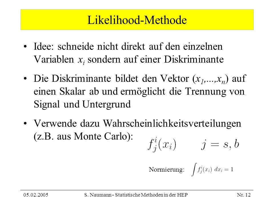05.02.2005S. Naumann - Statistische Methoden in der HEPNr. 12 Likelihood-Methode Idee: schneide nicht direkt auf den einzelnen Variablen x i sondern a