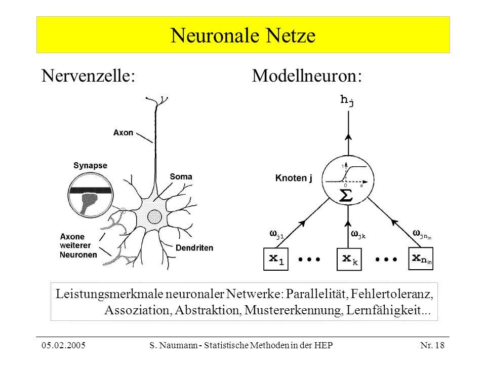 05.02.2005S. Naumann - Statistische Methoden in der HEPNr. 18 Neuronale Netze Nervenzelle:Modellneuron: Leistungsmerkmale neuronaler Netwerke: Paralle