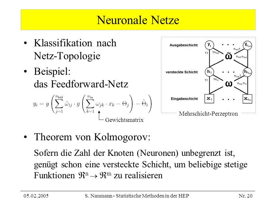 05.02.2005S. Naumann - Statistische Methoden in der HEPNr. 20 Neuronale Netze Klassifikation nach Netz-Topologie Beispiel: das Feedforward-Netz Theore