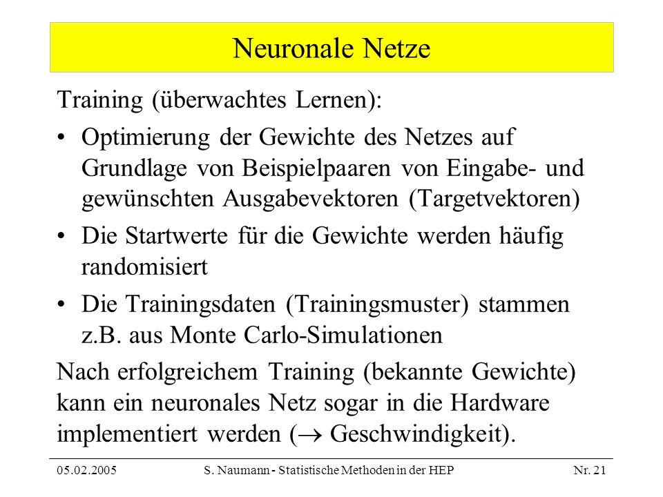 05.02.2005S. Naumann - Statistische Methoden in der HEPNr. 21 Neuronale Netze Training (überwachtes Lernen): Optimierung der Gewichte des Netzes auf G