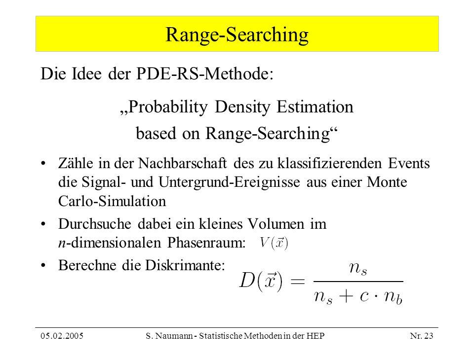 05.02.2005S. Naumann - Statistische Methoden in der HEPNr. 23 Range-Searching Die Idee der PDE-RS-Methode: Probability Density Estimation based on Ran
