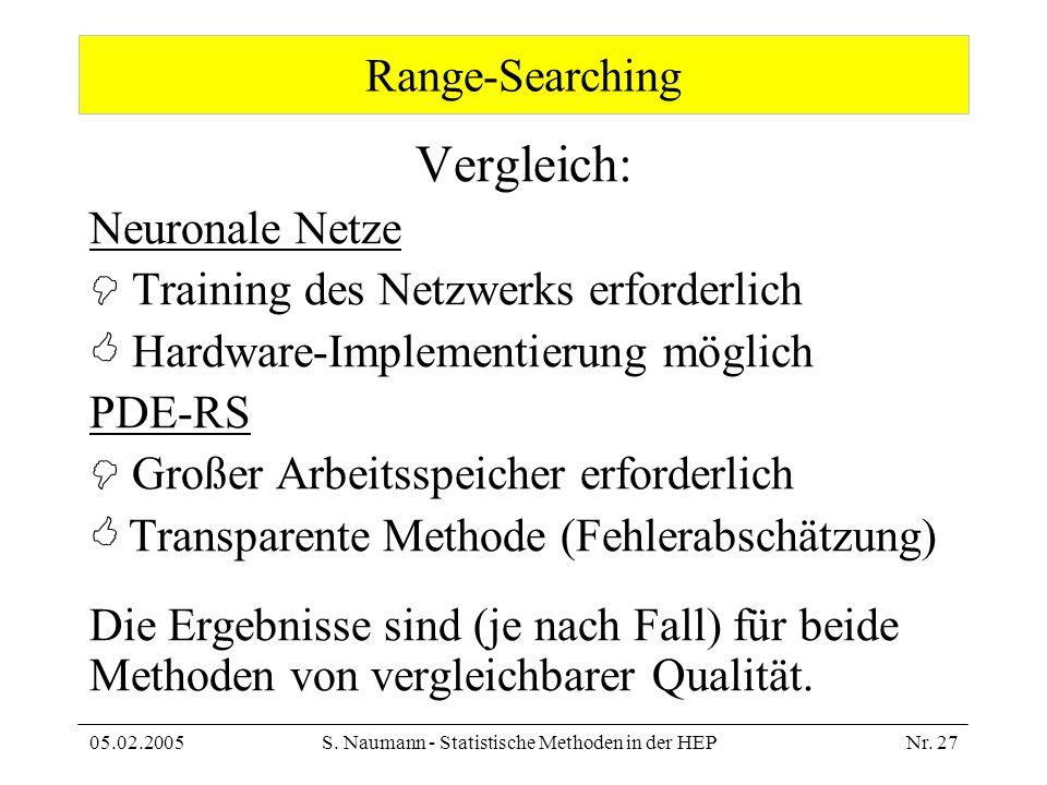 05.02.2005S. Naumann - Statistische Methoden in der HEPNr. 27 Range-Searching Vergleich: Neuronale Netze Training des Netzwerks erforderlich Hardware-