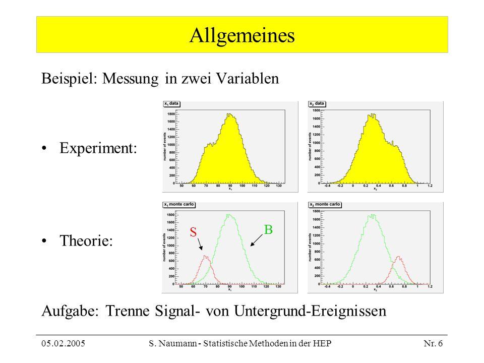 05.02.2005S. Naumann - Statistische Methoden in der HEPNr. 6 Allgemeines Beispiel: Messung in zwei Variablen Experiment: Theorie: Aufgabe: Trenne Sign