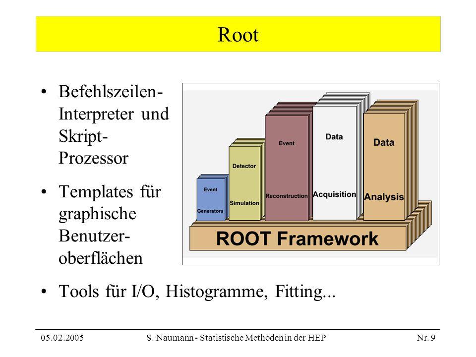 05.02.2005S. Naumann - Statistische Methoden in der HEPNr. 9 Root Befehlszeilen- Interpreter und Skript- Prozessor Templates für graphische Benutzer-