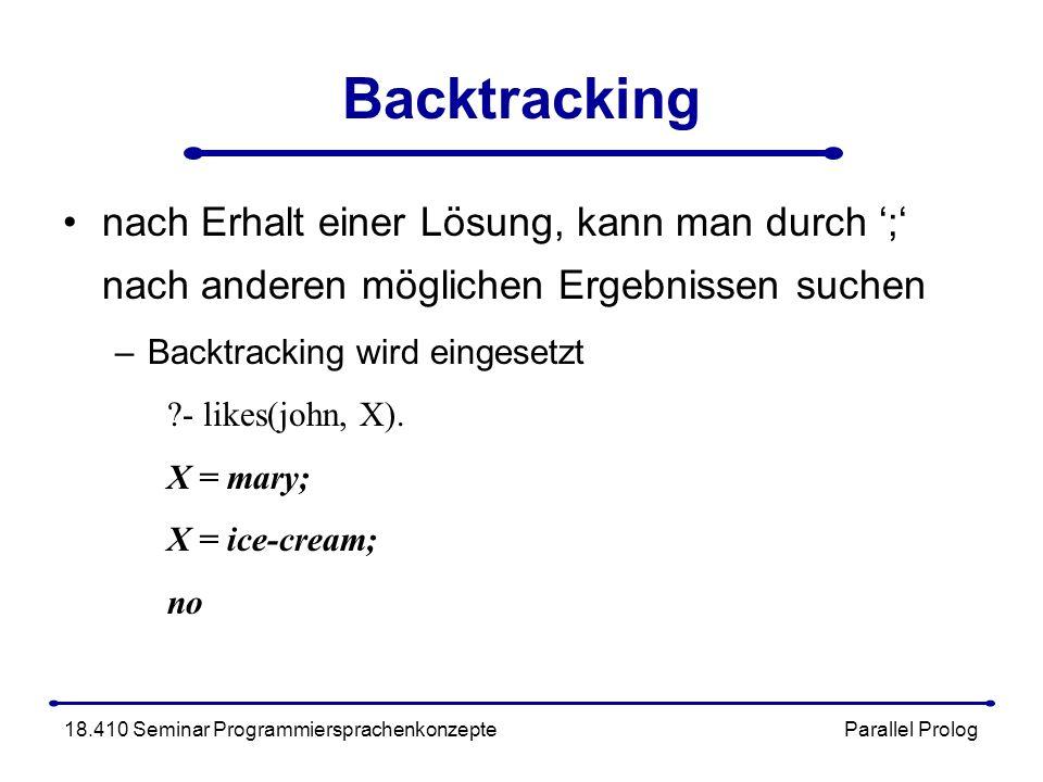 Backtracking nach Erhalt einer Lösung, kann man durch ; nach anderen möglichen Ergebnissen suchen –Backtracking wird eingesetzt - likes(john, X).