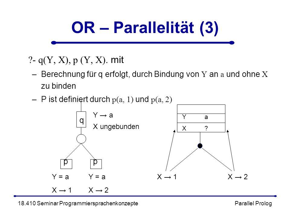 OR – Parallelität (3) - q(Y, X), p (Y, X).