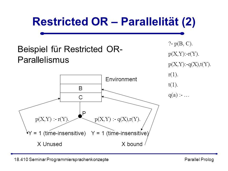 Restricted OR – Parallelität (2) 18.410 Seminar Programmiersprachenkonzepte Parallel Prolog Environment B C p(X,Y) :- q(X),r(Y).