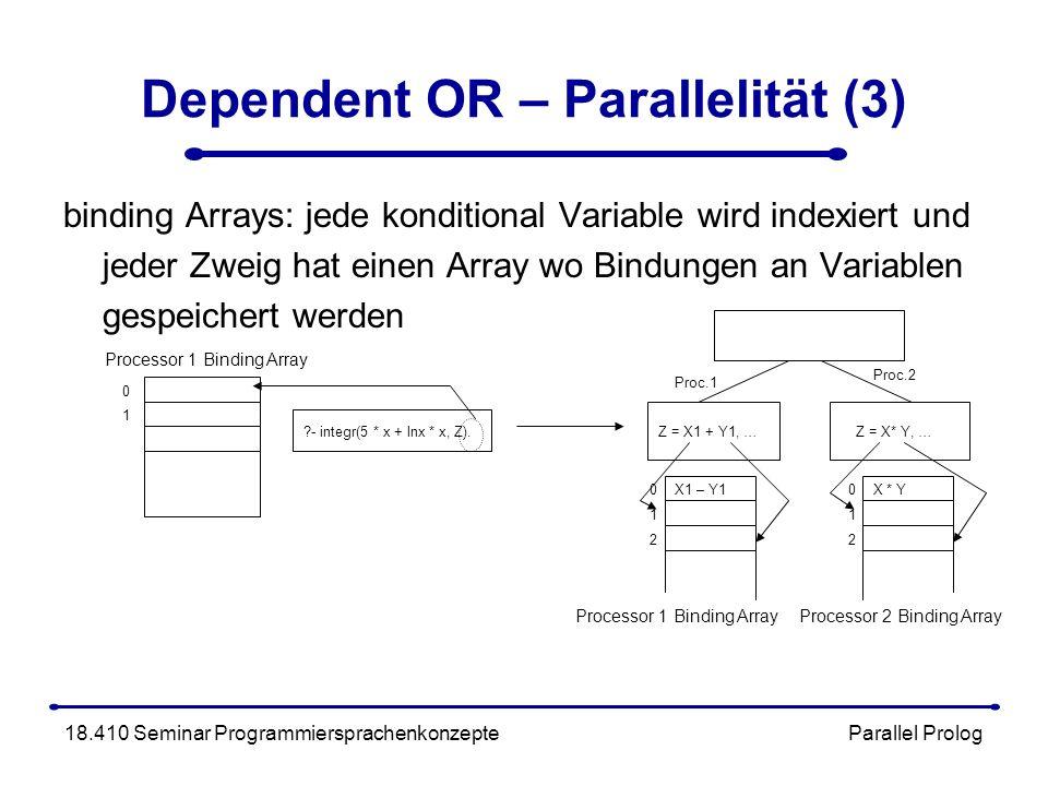 Dependent OR – Parallelität (3) binding Arrays: jede konditional Variable wird indexiert und jeder Zweig hat einen Array wo Bindungen an Variablen gespeichert werden 18.410 Seminar Programmiersprachenkonzepte Parallel Prolog 0 1 Processor 1 Binding Array Processor 2 Binding Array - integr(5 * x + lnx * x, Z).Z = X1 + Y1, … X1 – Y1 Z = X* Y, … X * Y00 11 22 Proc.1 Proc.2