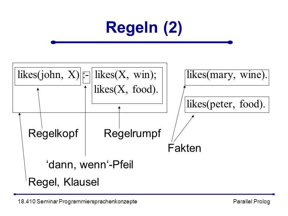 Regeln (2) likes(john, X) :- likes(X, win); likes(mary, wine).