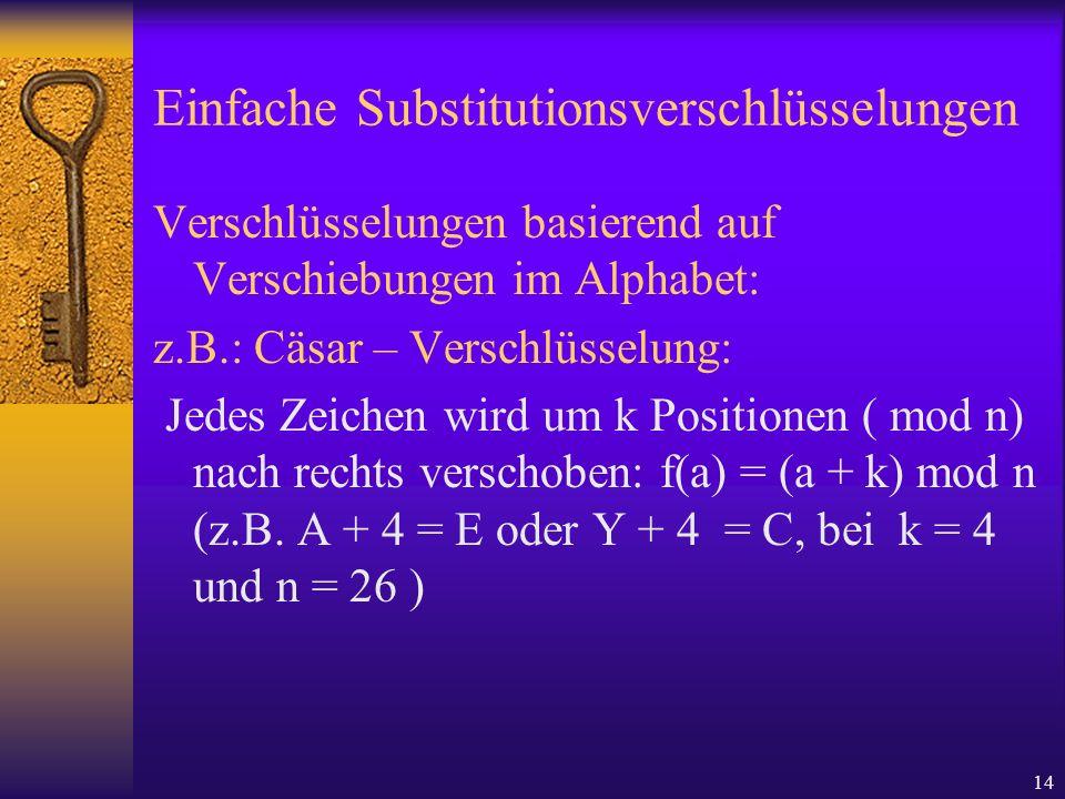 14 Einfache Substitutionsverschlüsselungen Verschlüsselungen basierend auf Verschiebungen im Alphabet: z.B.: Cäsar – Verschlüsselung: Jedes Zeichen wi