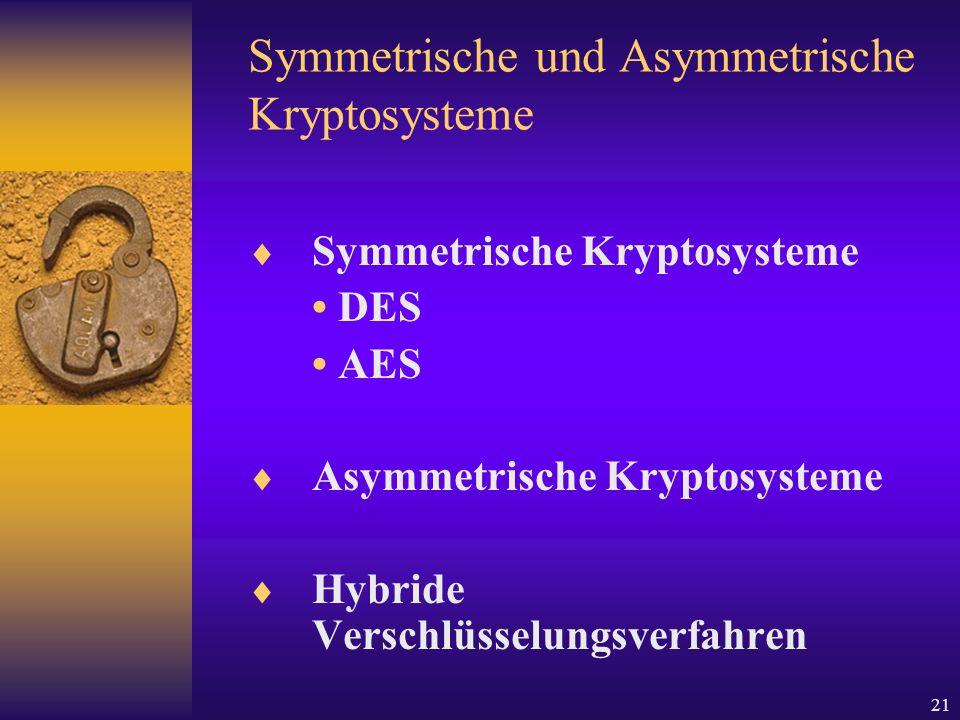 21 Symmetrische und Asymmetrische Kryptosysteme Symmetrische Kryptosysteme DES AES Asymmetrische Kryptosysteme Hybride Verschlüsselungsverfahren