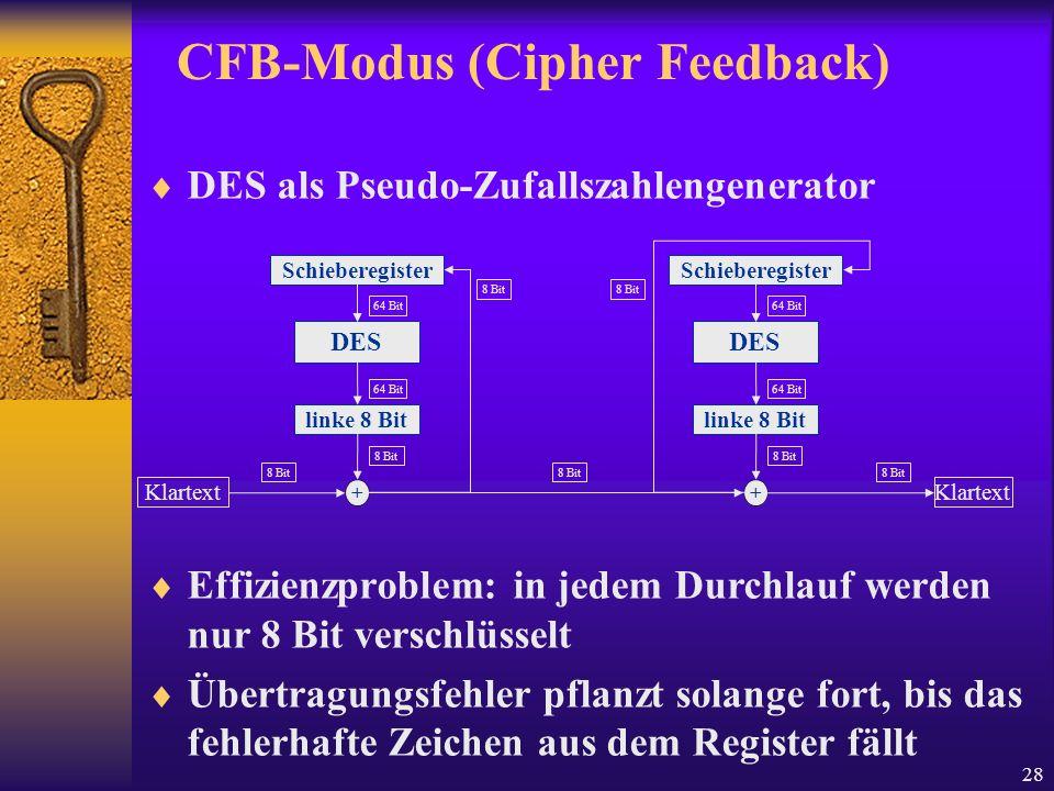 28 CFB-Modus (Cipher Feedback) DES als Pseudo-Zufallszahlengenerator linke 8 Bit Schieberegister DES + 64 Bit 8 Bit linke 8 Bit Schieberegister DES +