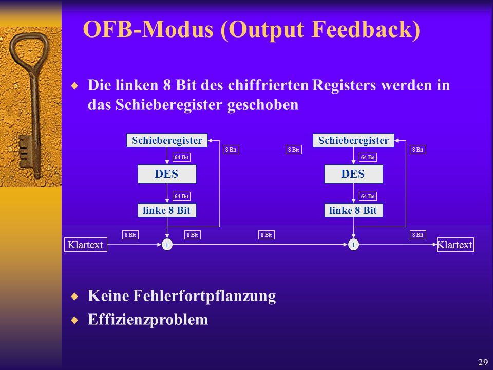 29 OFB-Modus (Output Feedback) Die linken 8 Bit des chiffrierten Registers werden in das Schieberegister geschoben linke 8 Bit Schieberegister DES + 6