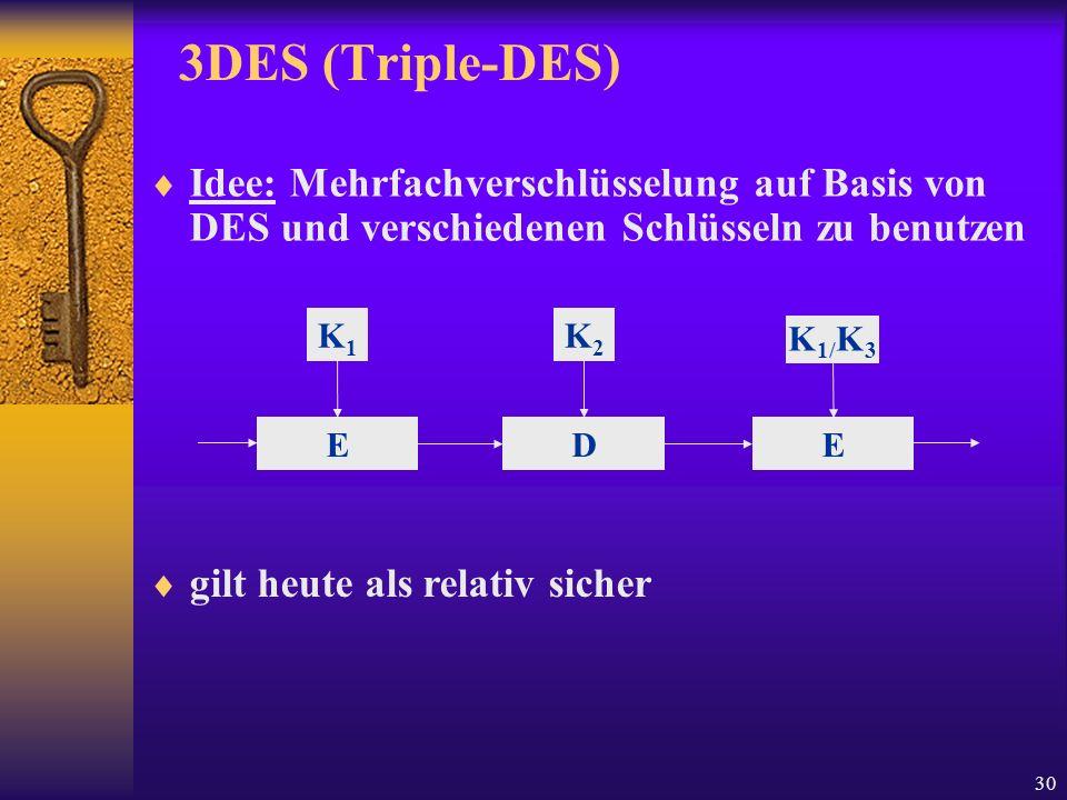 30 3DES (Triple-DES) Idee: Mehrfachverschlüsselung auf Basis von DES und verschiedenen Schlüsseln zu benutzen EDE K1K1 K2K2 K 1/ K 3 gilt heute als re