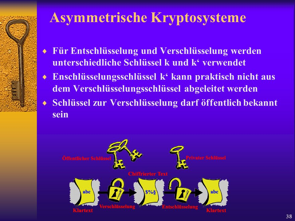 38 Asymmetrische Kryptosysteme Für Entschlüsselung und Verschlüsselung werden unterschiedliche Schlüssel k und k verwendet Enschlüsselungsschlüssel k