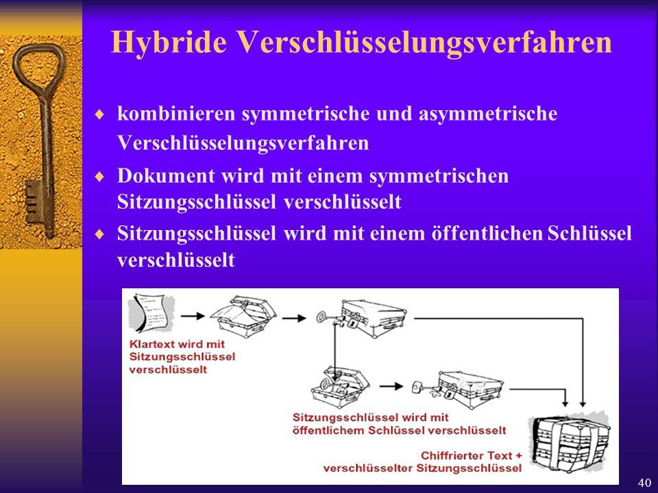 40 Hybride Verschlüsselungsverfahren kombinieren symmetrische und asymmetrische Verschlüsselungsverfahren Dokument wird mit einem symmetrischen Sitzun