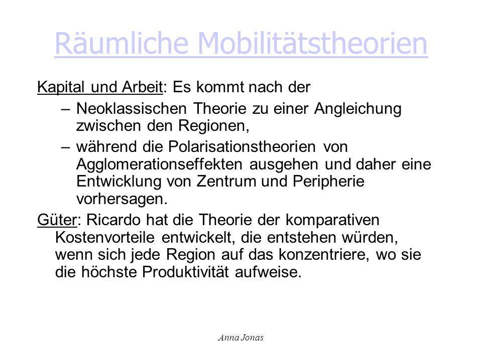 Anna Jonas Räumliche Mobilitätstheorien Kapital und Arbeit: Es kommt nach der –Neoklassischen Theorie zu einer Angleichung zwischen den Regionen, –wäh
