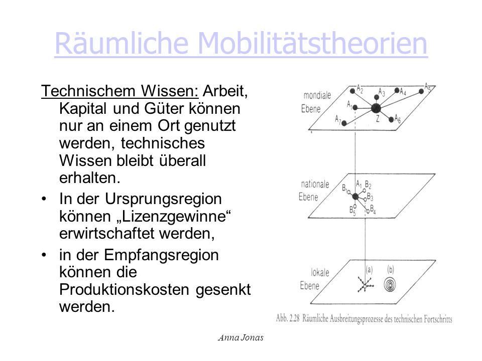 Anna Jonas Räumliche Mobilitätstheorien Technischem Wissen: Arbeit, Kapital und Güter können nur an einem Ort genutzt werden, technisches Wissen bleib