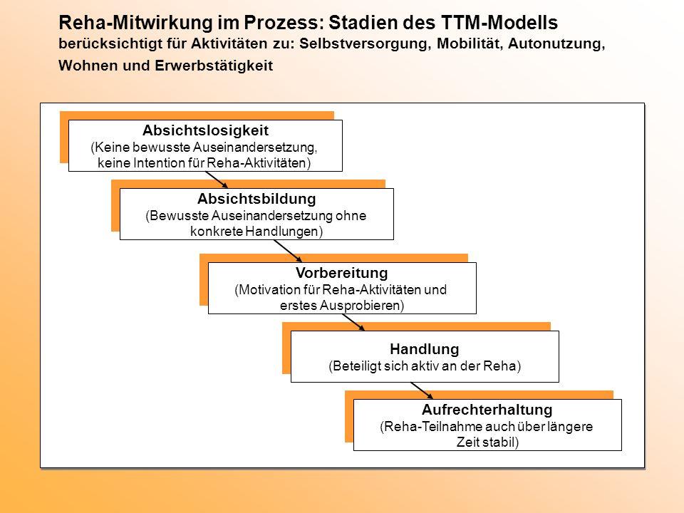 Reha-Mitwirkung im Prozess: Stadien des TTM-Modells berücksichtigt für Aktivitäten zu: Selbstversorgung, Mobilität, Autonutzung, Wohnen und Erwerbstät