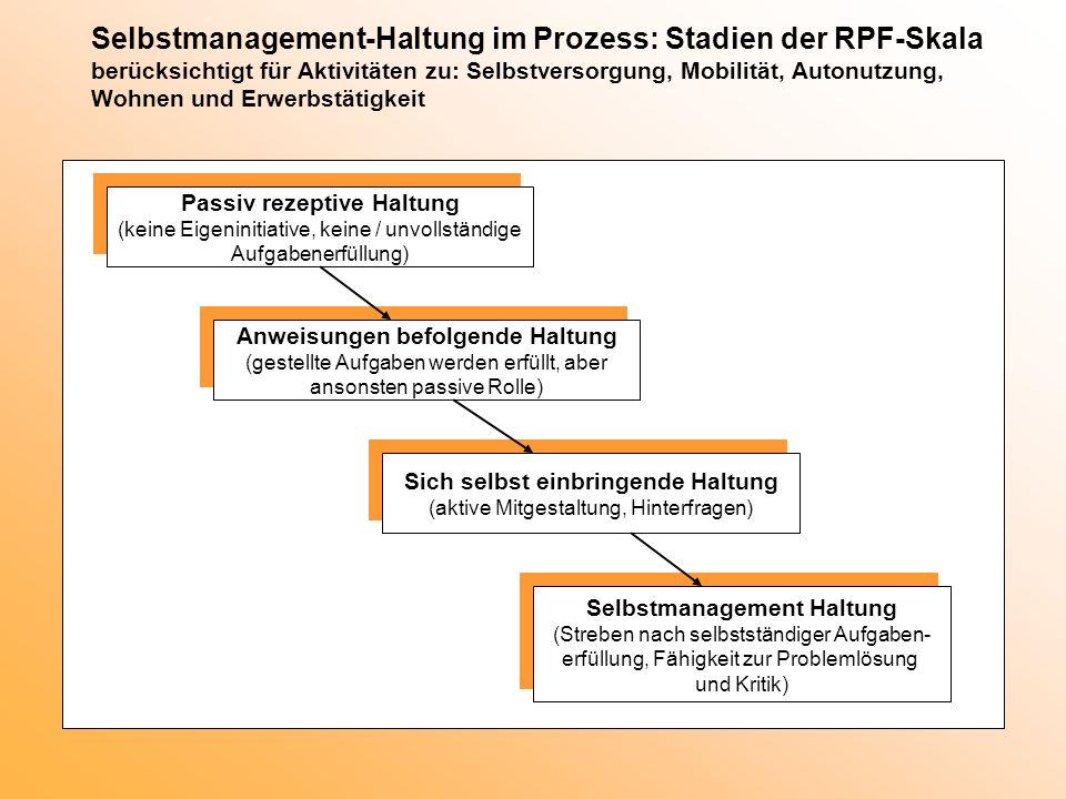 Selbstmanagement-Haltung im Prozess: Stadien der RPF-Skala berücksichtigt für Aktivitäten zu: Selbstversorgung, Mobilität, Autonutzung, Wohnen und Erw