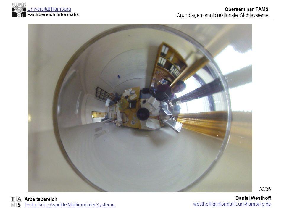 Arbeitsbereich Technische Aspekte Multimodaler Systeme Universität Hamburg Fachbereich Informatik Oberseminar TAMS Grundlagen omnidirektionaler Sichtsysteme Daniel Westhoff westhoff@informatik.uni-hamburg.de 30/36