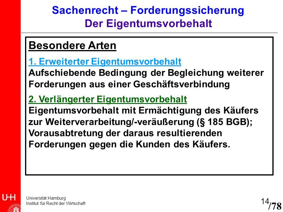 Universität Hamburg Institut für Recht der Wirtschaft 14 Besondere Arten 1. Erweiterter Eigentumsvorbehalt Aufschiebende Bedingung der Begleichung wei