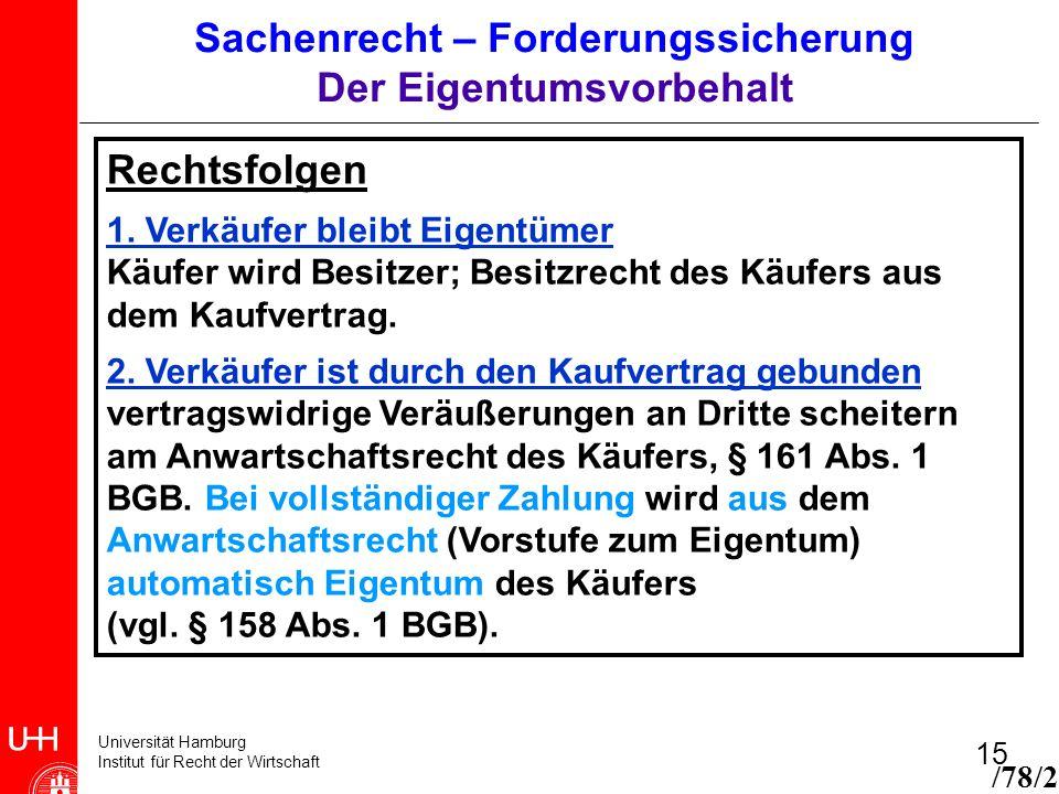 Universität Hamburg Institut für Recht der Wirtschaft 15 Rechtsfolgen 1. Verkäufer bleibt Eigentümer Käufer wird Besitzer; Besitzrecht des Käufers aus