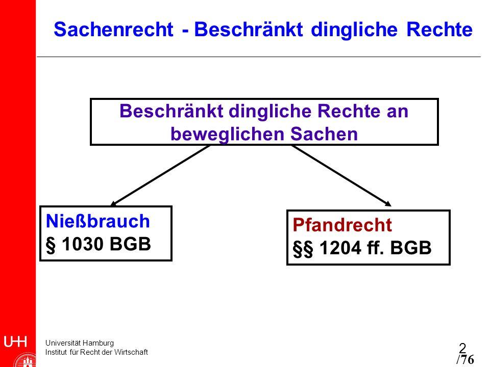 Universität Hamburg Institut für Recht der Wirtschaft 3 Nießbrauch, § 1030 BGB Der Nießbrauch berechtigt zur Fruchtziehung und zum Besitz, lediglich Verfügungen über die Sach- substanz sind unzulässig, §§ 1030, 1036, 1037 BGB).